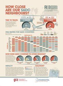 uni-visa infographic twitter