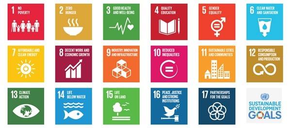 Image via http://www.un.org/sustainabledevelopment