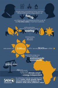 Click here to view an infographic on Africa's investment in energy.