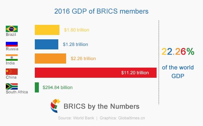 BRICS IMG Luanda OPED